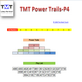 TMT Power Trails